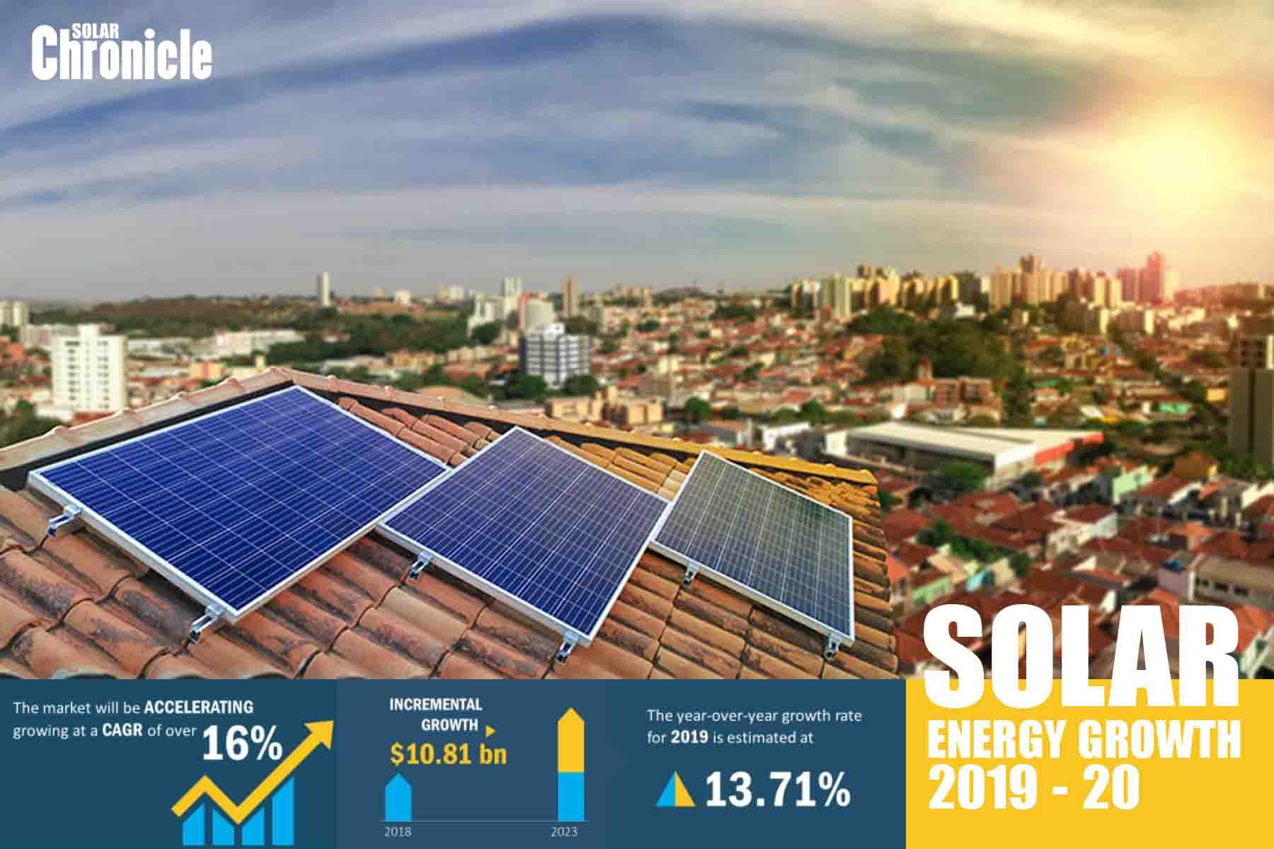 solar prediction solar chronicle 2020